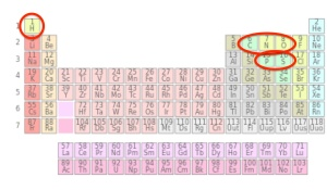 PeriodicTable6